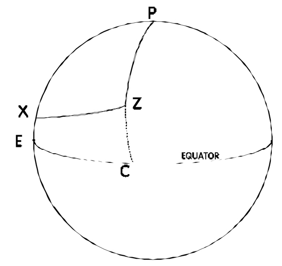 Exercise 2   Application Of Spherical Trigonometry