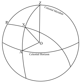 Zodiac together with File Equinox First Point ES also 22219 likewise Clove Hitch likewise File Ptolemaic System   Digital Reproduction. on celestial navigation