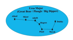 ursa major separte