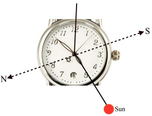 watch compass