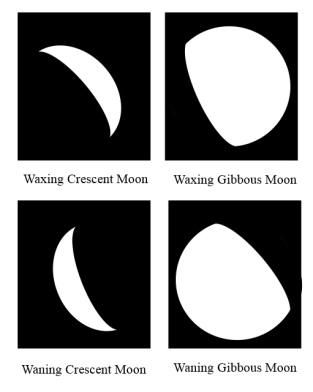 waxing waning