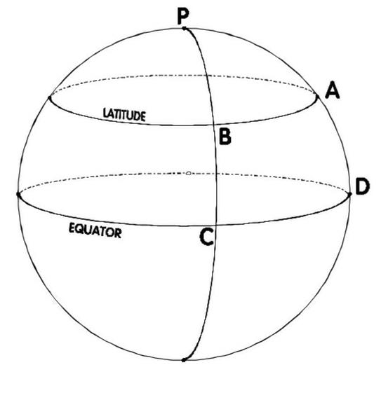 Short distance sailing and rhumb line sailing astro navigation the arc ba is the distance between these meridians measured along a certain line of latitude the arc cd is the distance between the same meridians measured ccuart Choice Image
