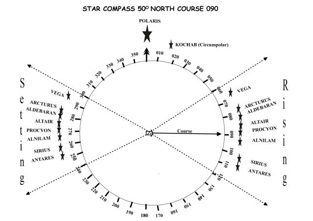 star-compass3