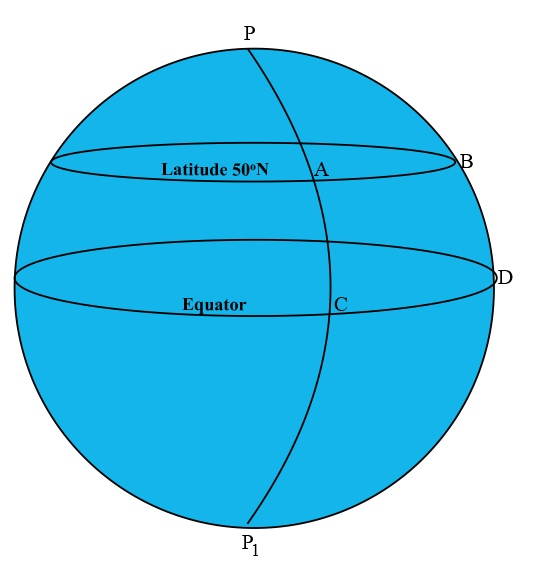 calculating changes in longitude and time along a parallel of