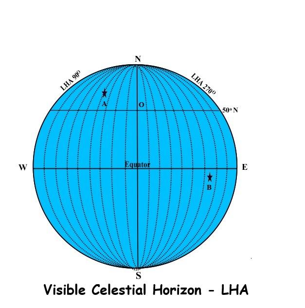 visiblehorizon LHA